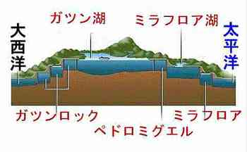 o-dan-1パナマ運河の仕組み.jpg